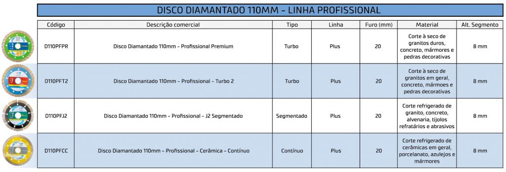 Disco Diamantado 110mm - Profissional Plus